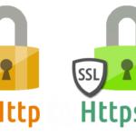 ασφάλεια SSL